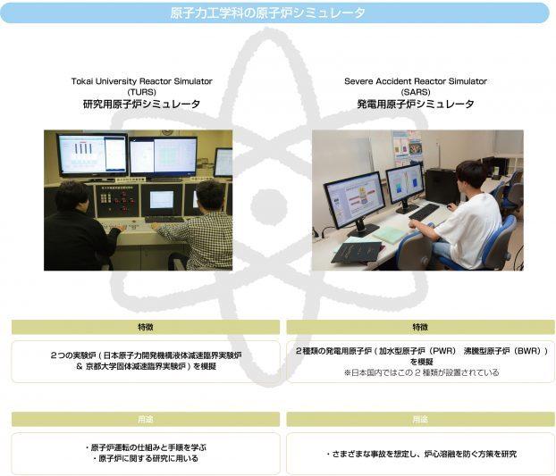 原子力工学科の原子炉シミュレータ